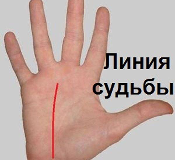 Ворожіння по лінії долі на руці