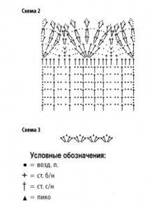 Схема в`язання спідниці з рюшами гачком