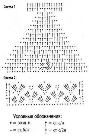 Схеми з описом