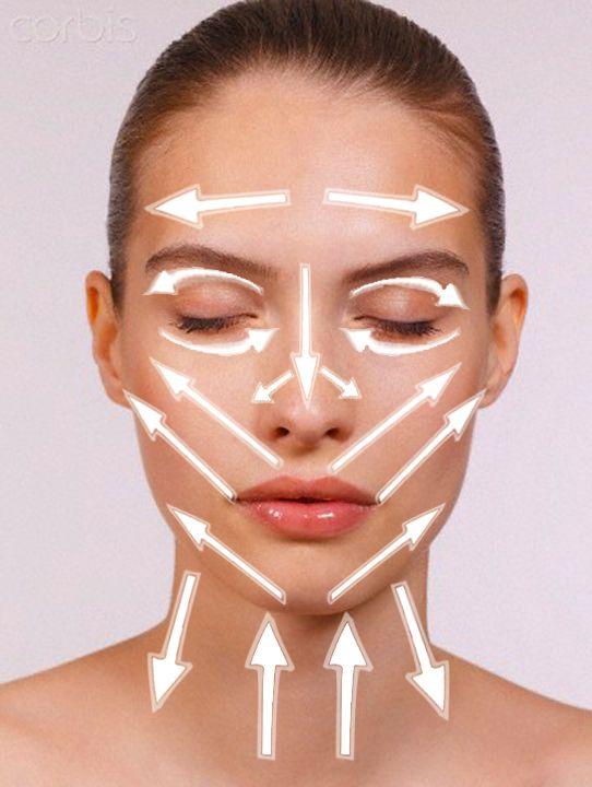 Масажні лінії на обличчі, які вказують в якому напрямку потрібно наносити крем.