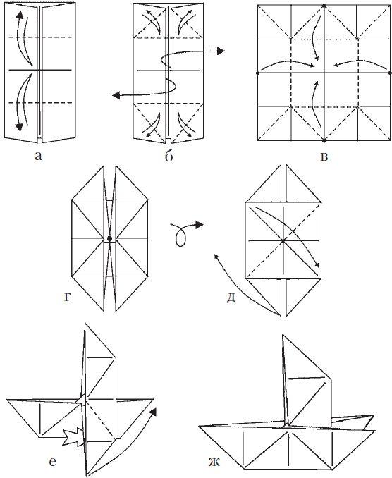 Як зробити кораблик з паперу: покрокова інструкція з поясненнями, схемами та ілюстраціями