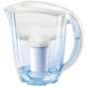 Як вибрати фільтр для очищення питної води