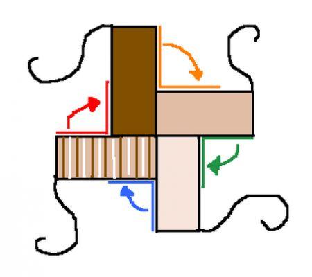Майстер-класи з в`язання сумок спицями зі схемами та описом