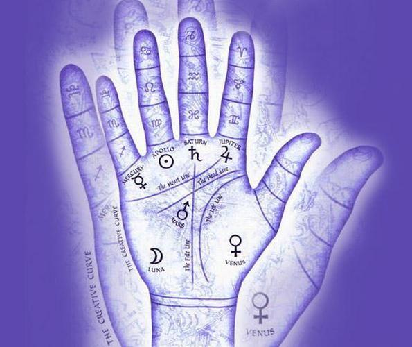 Пальці рук в хіромантії