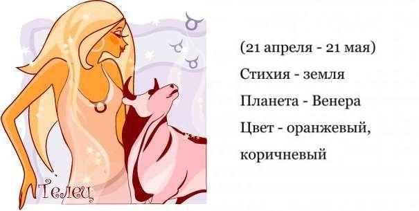 Телець - характеристика знака зодіаку