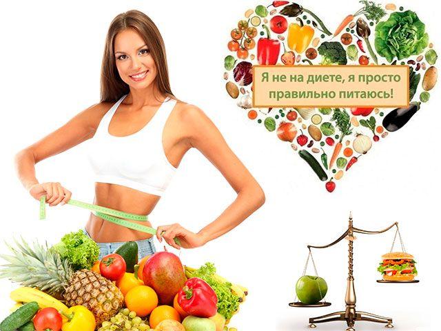 Правила збалансованого харчування