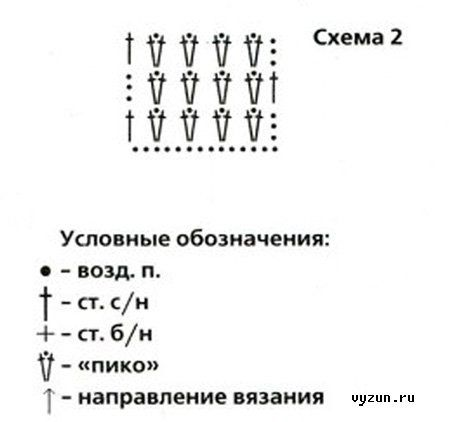 Схема в`язання дитячого жакета гачком