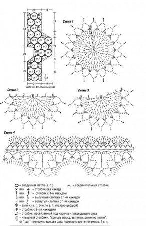 Схеми і опис