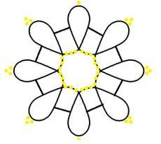 Сережки фріволіте: схеми і фотографії з поясненнями процесу плетіння мереживних прикрас