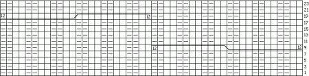 Шарфи спицями для жінок, чоловіків і дітей зі схемами і описами (в т.ч. Снуд, капюшон, труба та інші популярні моделі)