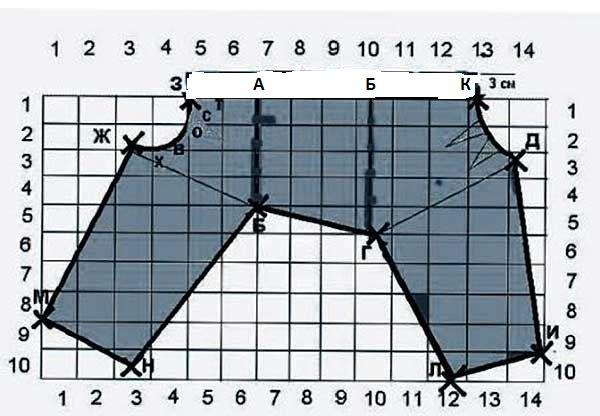 Форма комбінезона для собаки: особливості виготовлення і побудови викрійки на прикладі майстер-класу з пошиття комбінезону для собаки